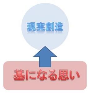 004 yarikata