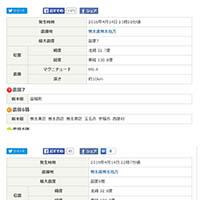 熊本地震の余震の件